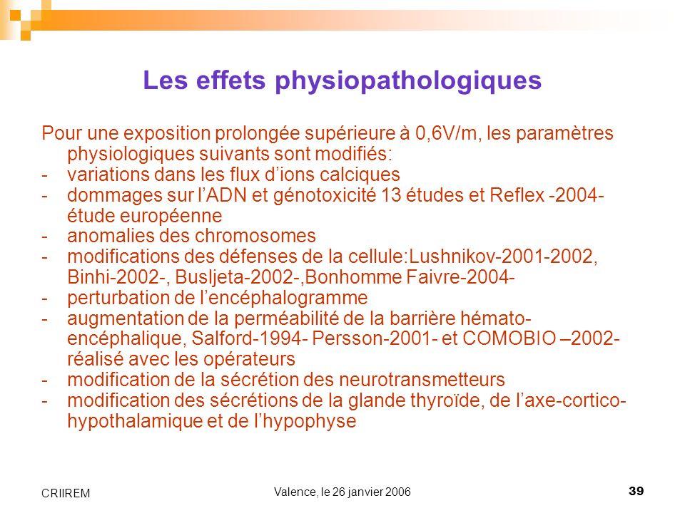 Valence, le 26 janvier 200639 CRIIREM Les effets physiopathologiques Pour une exposition prolongée supérieure à 0,6V/m, les paramètres physiologiques