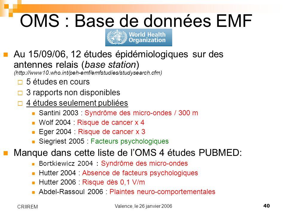 Valence, le 26 janvier 200640 CRIIREM OMS : Base de données EMF Au 15/09/06, 12 études épidémiologiques sur des antennes relais (base station) (http:/
