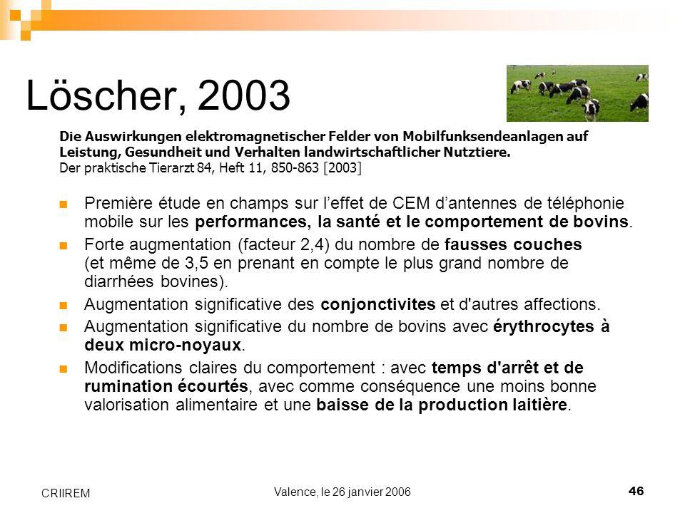 Valence, le 26 janvier 200646 CRIIREM Löscher, 2003 Première étude en champs sur leffet de CEM dantennes de téléphonie mobile sur les performances, la