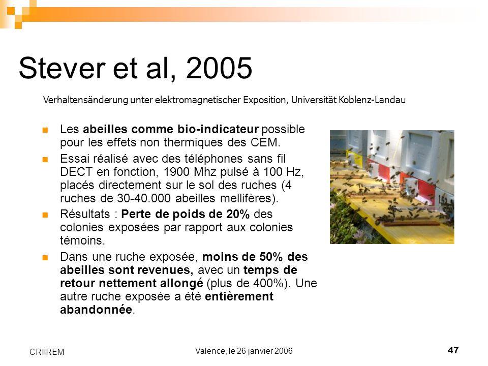 Valence, le 26 janvier 200647 CRIIREM Stever et al, 2005 Les abeilles comme bio-indicateur possible pour les effets non thermiques des CEM. Essai réal