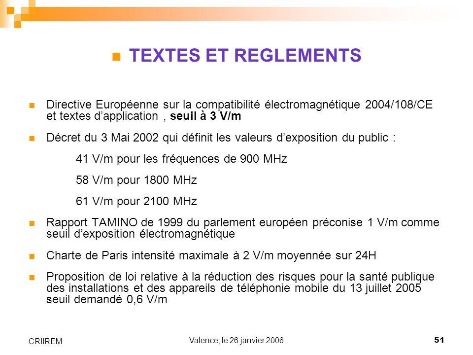 Valence, le 26 janvier 200651 CRIIREM TEXTES ET REGLEMENTS Directive Européenne sur la compatibilité électromagnétique 2004/108/CE et textes dapplicat