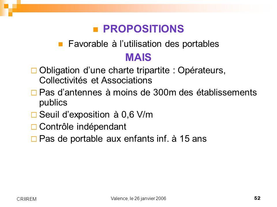 Valence, le 26 janvier 200652 CRIIREM PROPOSITIONS Favorable à lutilisation des portables MAIS Obligation dune charte tripartite : Opérateurs, Collect
