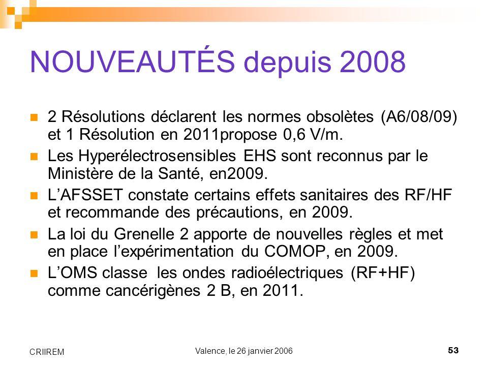 Valence, le 26 janvier 200653 CRIIREM NOUVEAUTÉS depuis 2008 2 Résolutions déclarent les normes obsolètes (A6/08/09) et 1 Résolution en 2011propose 0,