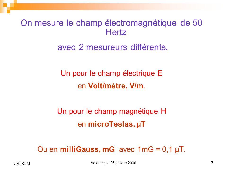 Valence, le 26 janvier 20067 CRIIREM On mesure le champ électromagnétique de 50 Hertz avec 2 mesureurs différents. Un pour le champ électrique E en Vo