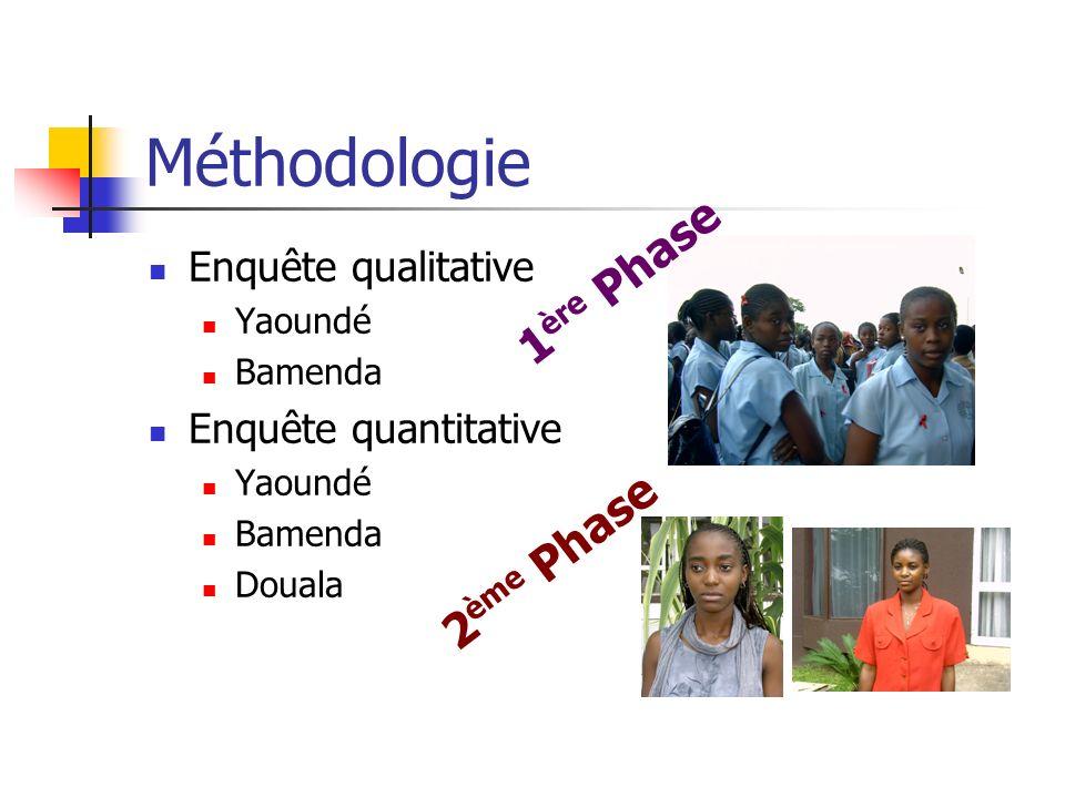 Méthodologie Enquête qualitative Yaoundé Bamenda Enquête quantitative Yaoundé Bamenda Douala 1 ère Phase 2 ème Phase