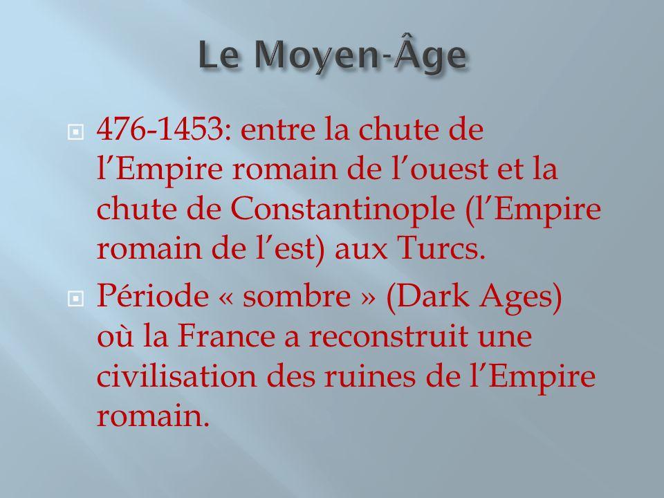 476-1453: entre la chute de lEmpire romain de louest et la chute de Constantinople (lEmpire romain de lest) aux Turcs. Période « sombre » (Dark Ages)