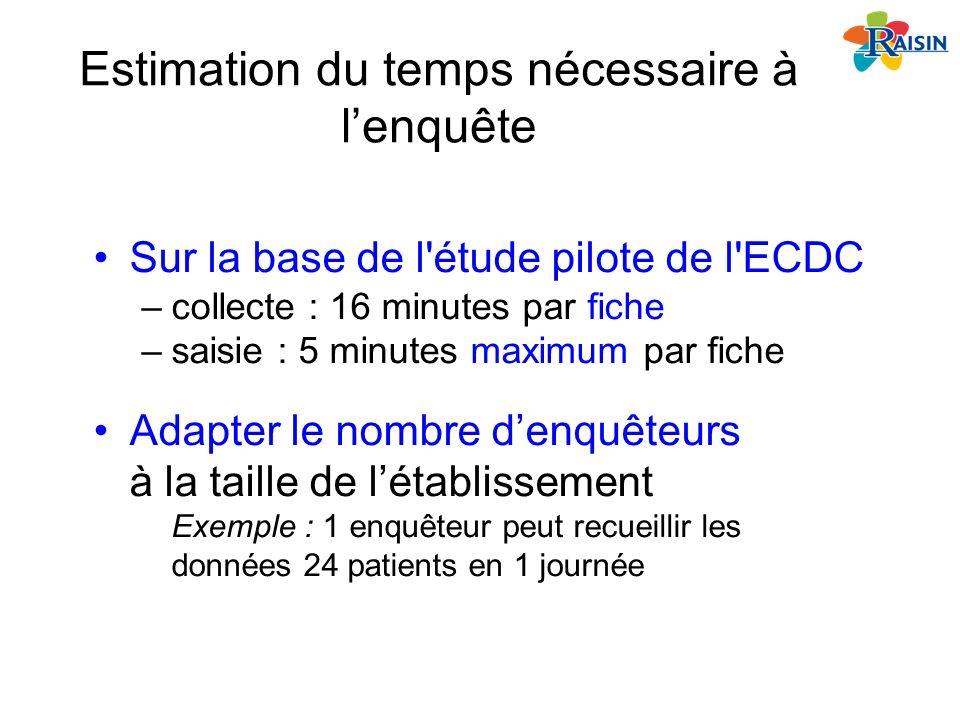 Estimation du temps nécessaire à lenquête Sur la base de l'étude pilote de l'ECDC –collecte : 16 minutes par fiche –saisie : 5 minutes maximum par fic