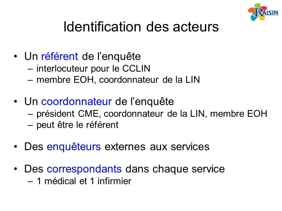 Identification des acteurs Un référent de lenquête –interlocuteur pour le CCLIN –membre EOH, coordonnateur de la LIN Un coordonnateur de lenquête –pré