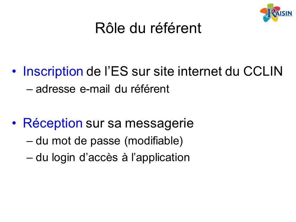 Rôle du référent Inscription de lES sur site internet du CCLIN –adresse e-mail du référent Réception sur sa messagerie –du mot de passe (modifiable) –