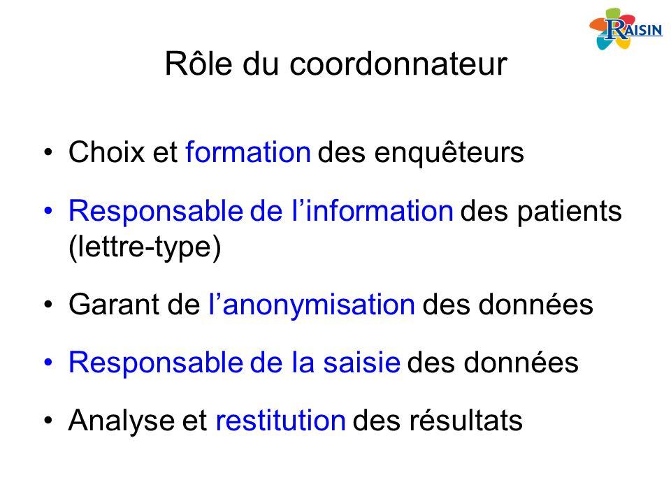 Rôle du coordonnateur Choix et formation des enquêteurs Responsable de linformation des patients (lettre-type) Garant de lanonymisation des données Re