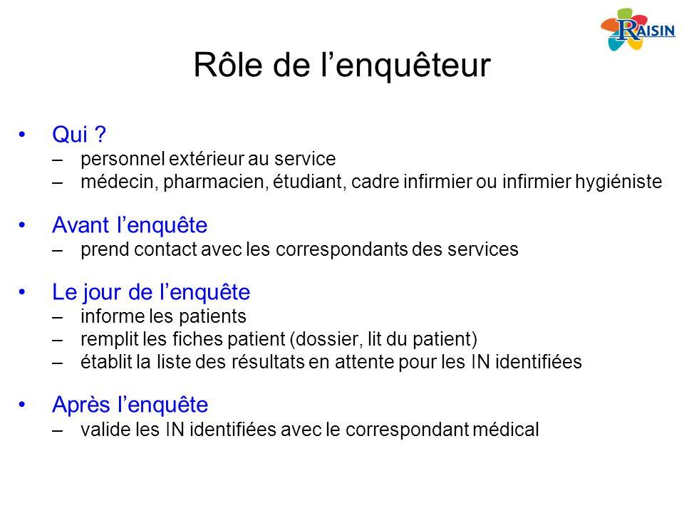 Rôle de lenquêteur Qui ? –personnel extérieur au service –médecin, pharmacien, étudiant, cadre infirmier ou infirmier hygiéniste Avant lenquête –prend