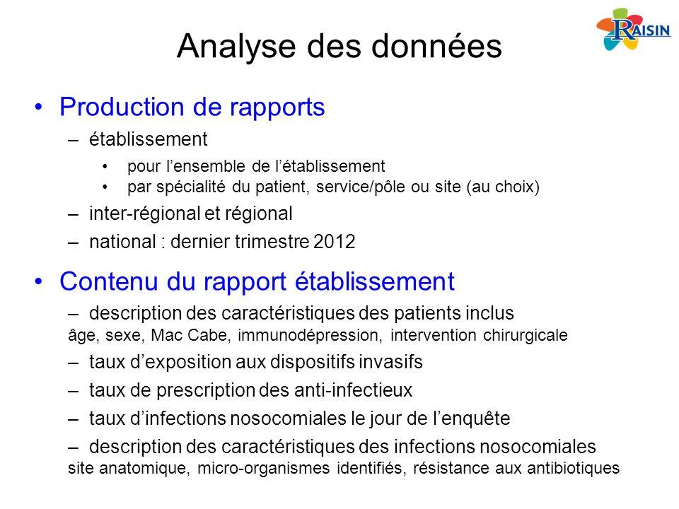 Analyse des données Production de rapports –établissement pour lensemble de létablissement par spécialité du patient, service/pôle ou site (au choix)
