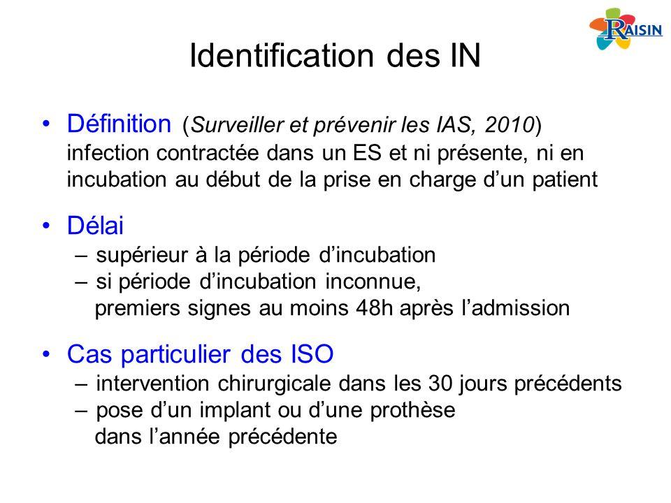 Identification des IN Définition (Surveiller et prévenir les IAS, 2010) infection contractée dans un ES et ni présente, ni en incubation au début de l