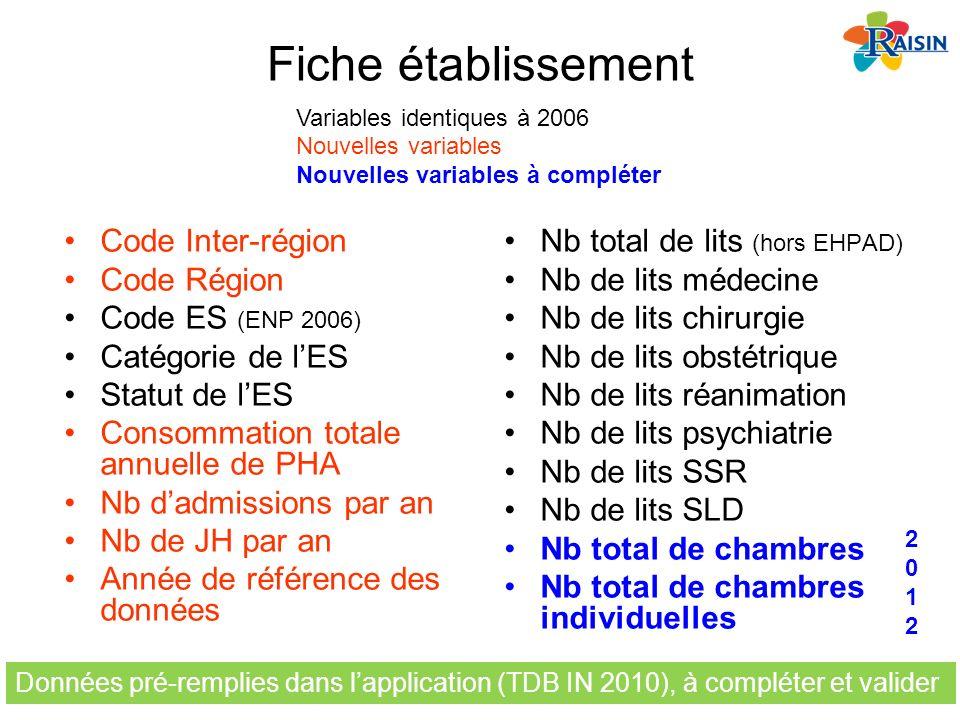 27 Fiche établissement Code Inter-région Code Région Code ES (ENP 2006) Catégorie de lES Statut de lES Consommation totale annuelle de PHA Nb dadmissi
