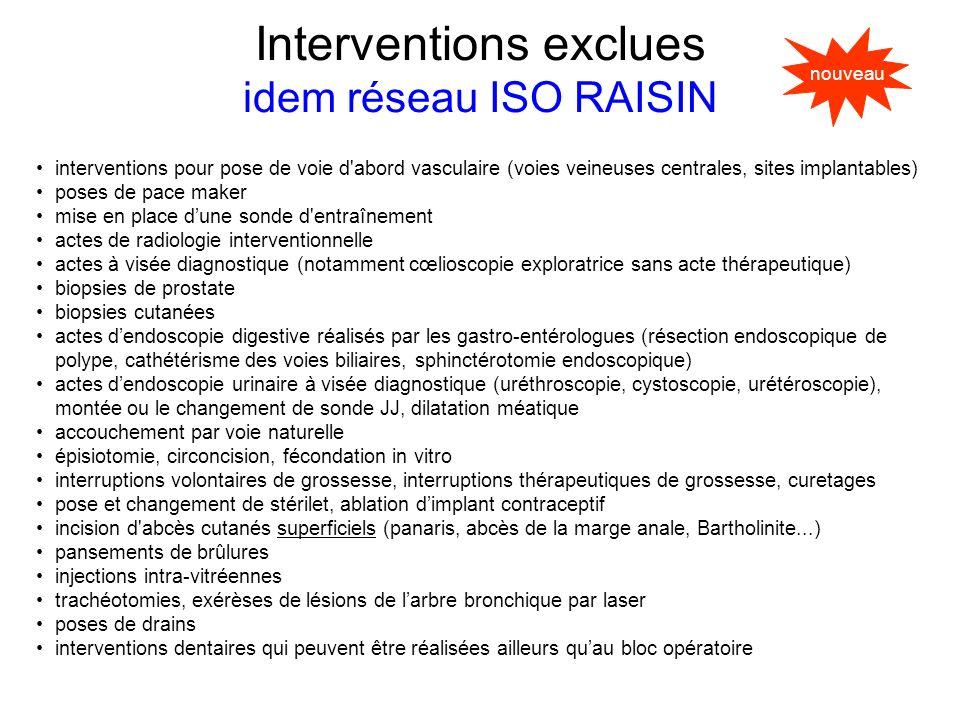 Interventions exclues idem réseau ISO RAISIN interventions pour pose de voie d'abord vasculaire (voies veineuses centrales, sites implantables) poses
