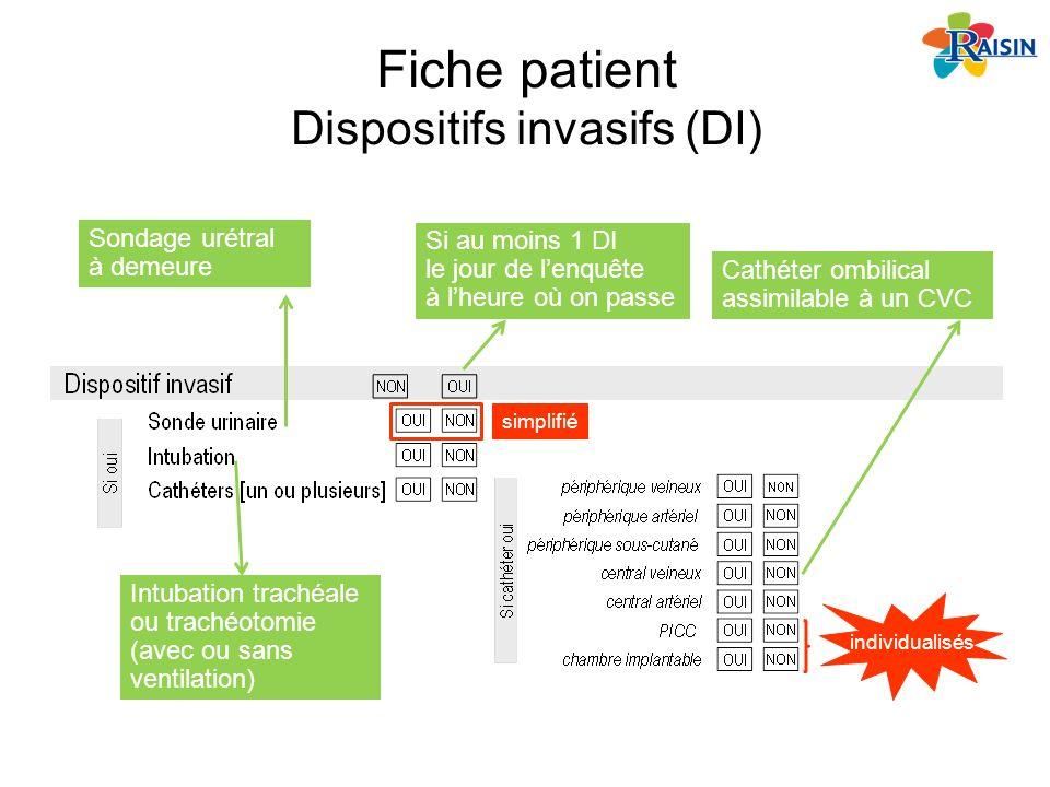Fiche patient Dispositifs invasifs (DI) individualisés simplifié Si au moins 1 DI le jour de lenquête à lheure où on passe Intubation trachéale ou tra