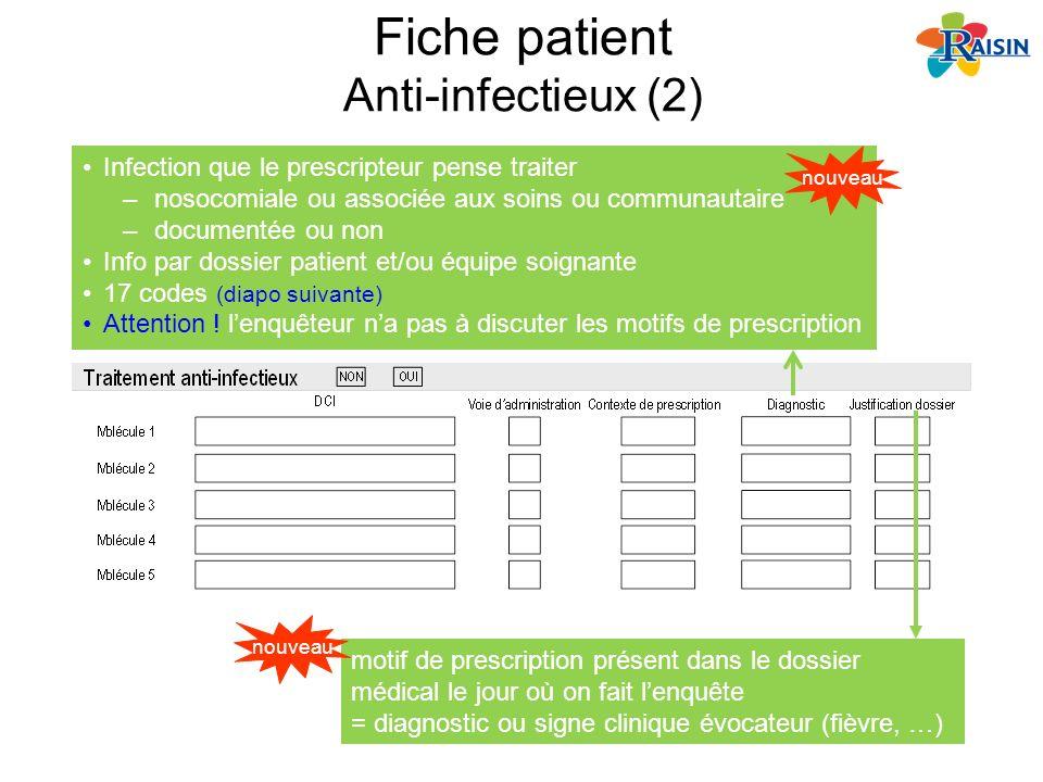 Fiche patient Anti-infectieux (2) motif de prescription présent dans le dossier médical le jour où on fait lenquête = diagnostic ou signe clinique évo