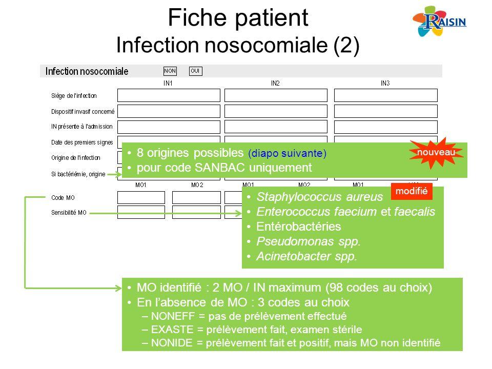 Fiche patient Infection nosocomiale (2) Staphylococcus aureus Enterococcus faecium et faecalis Entérobactéries Pseudomonas spp. Acinetobacter spp. 8 o