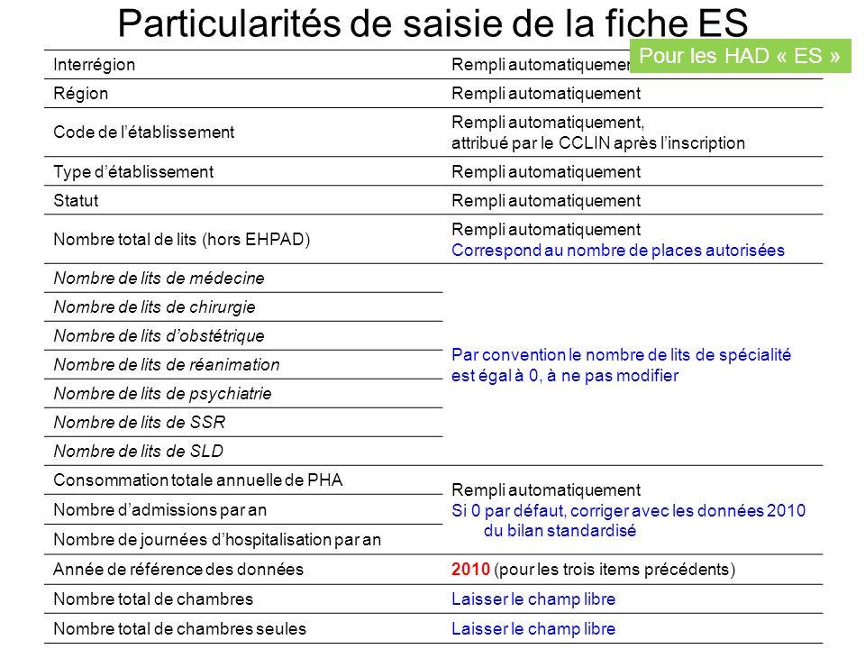 Particularités de saisie de la fiche ES InterrégionRempli automatiquement RégionRempli automatiquement Code de létablissement Rempli automatiquement,