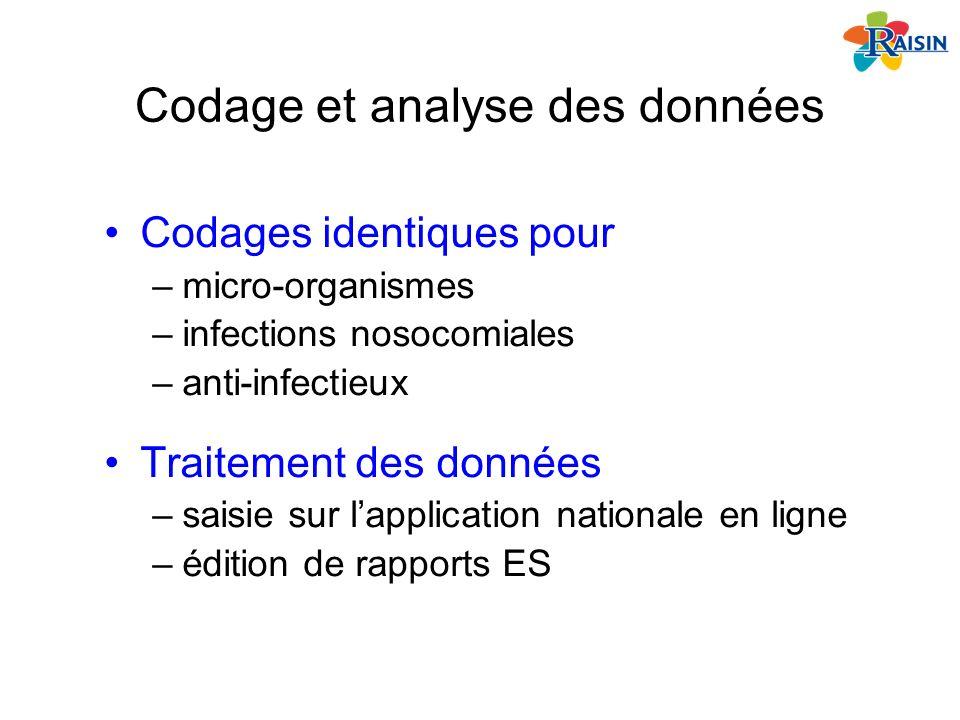 Codage et analyse des données Codages identiques pour –micro-organismes –infections nosocomiales –anti-infectieux Traitement des données –saisie sur l