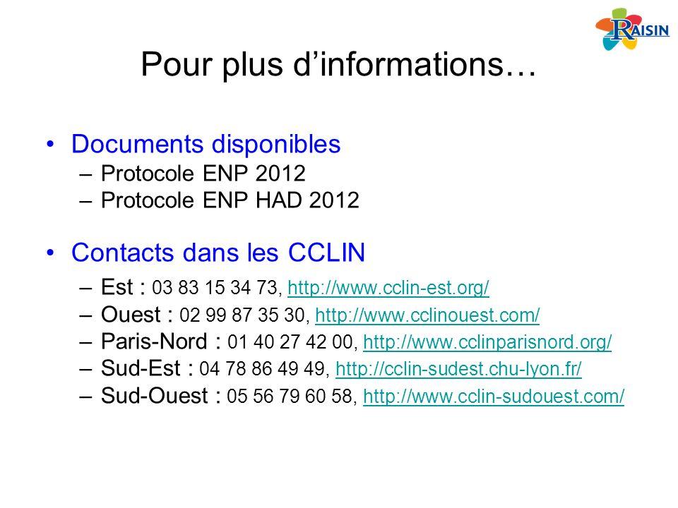 Pour plus dinformations… Documents disponibles –Protocole ENP 2012 –Protocole ENP HAD 2012 Contacts dans les CCLIN –Est : 03 83 15 34 73, http://www.c
