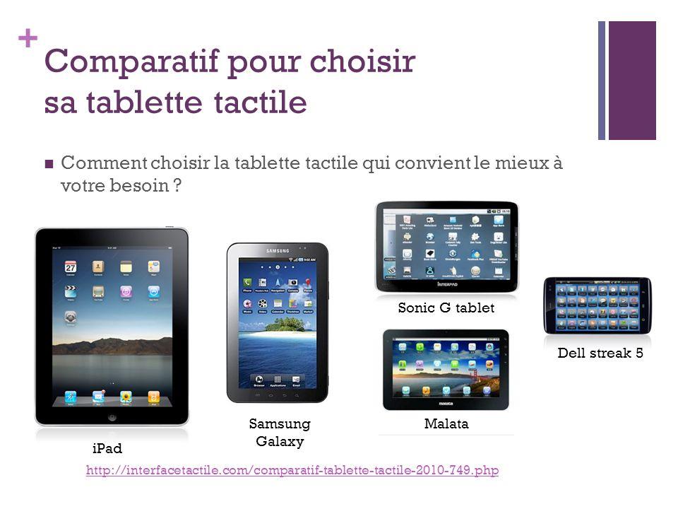 + Comparatif pour choisir sa tablette tactile Comment choisir la tablette tactile qui convient le mieux à votre besoin ? http://interfacetactile.com/c