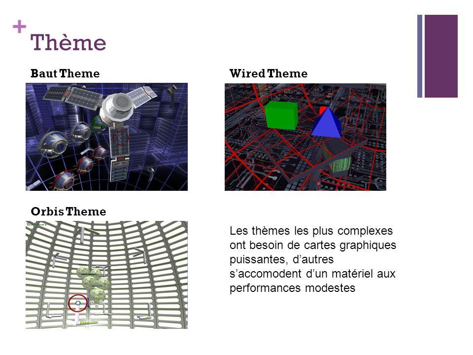 + Thème Baut Theme Orbis Theme Wired Theme Les thèmes les plus complexes ont besoin de cartes graphiques puissantes, dautres saccomodent dun matériel