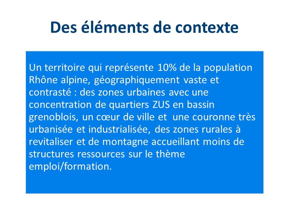 Des éléments de contexte Un territoire qui représente 10% de la population Rhône alpine, géographiquement vaste et contrasté : des zones urbaines avec