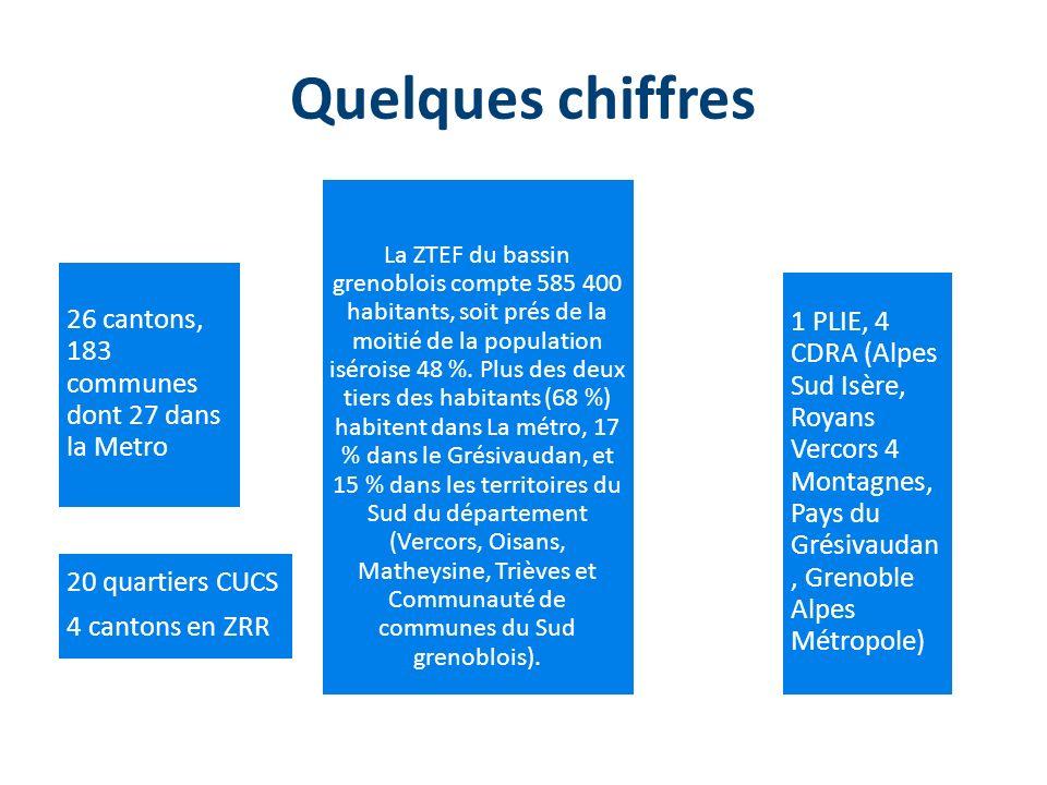 Quelques chiffres 26 cantons, 183 communes dont 27 dans la Metro La ZTEF du bassin grenoblois compte 585 400 habitants, soit prés de la moitié de la p