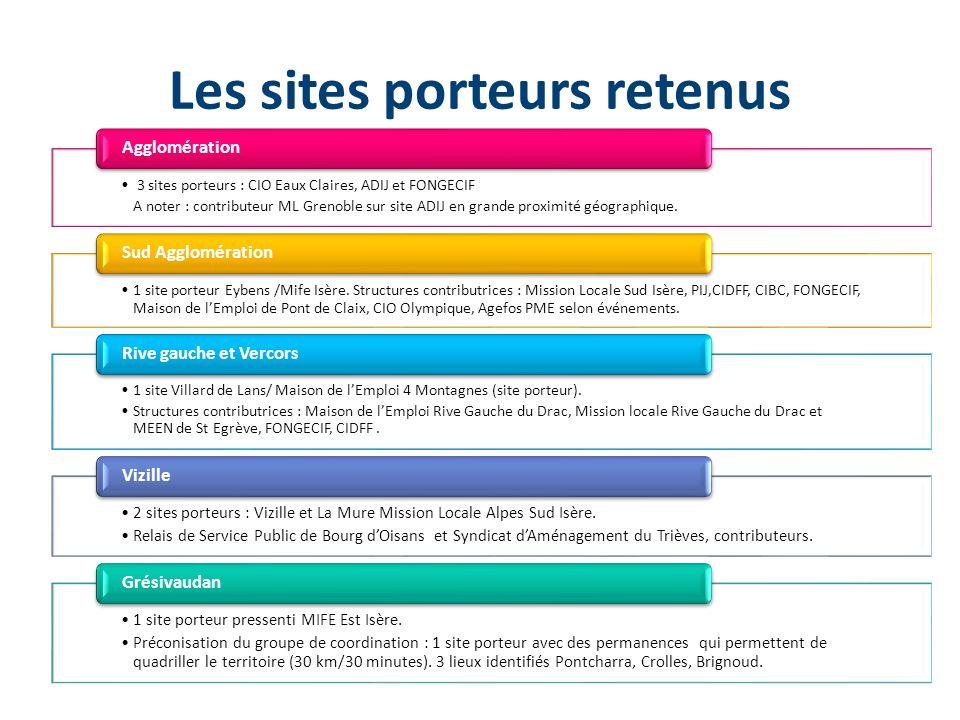 Les sites porteurs retenus 3 sites porteurs : CIO Eaux Claires, ADIJ et FONGECIF A noter : contributeur ML Grenoble sur site ADIJ en grande proximité
