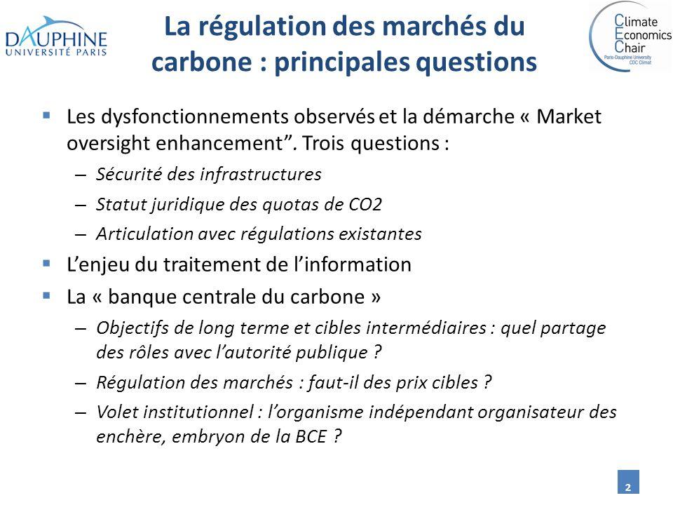 2 La régulation des marchés du carbone : principales questions Les dysfonctionnements observés et la démarche « Market oversight enhancement. Trois qu