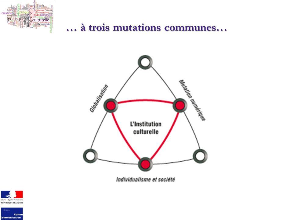 … à trois mutations communes…
