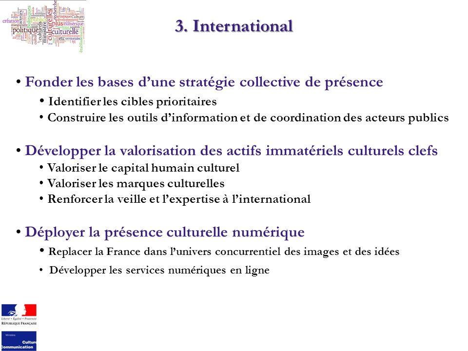 3. International Fonder les bases dune stratégie collective de présence Identifier les cibles prioritaires Construire les outils dinformation et de co