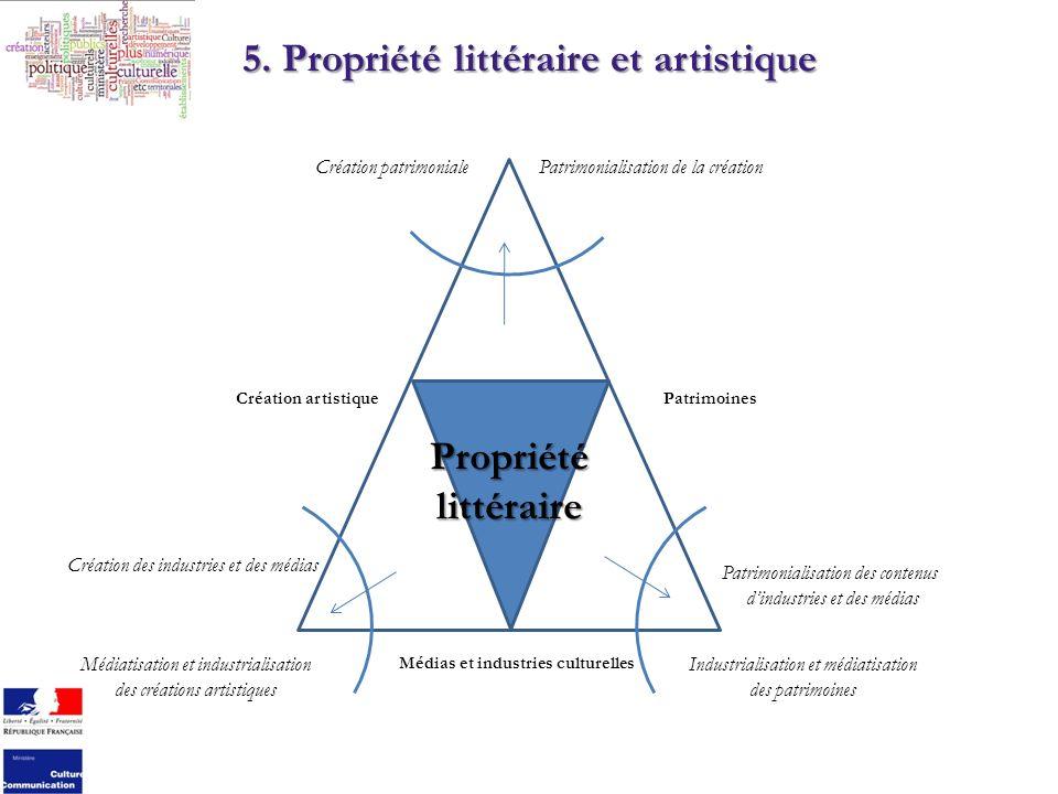 5. Propriété littéraire et artistique Création artistiquePatrimoines Médias et industries culturelles Propriété littéraire Industrialisation et médiat
