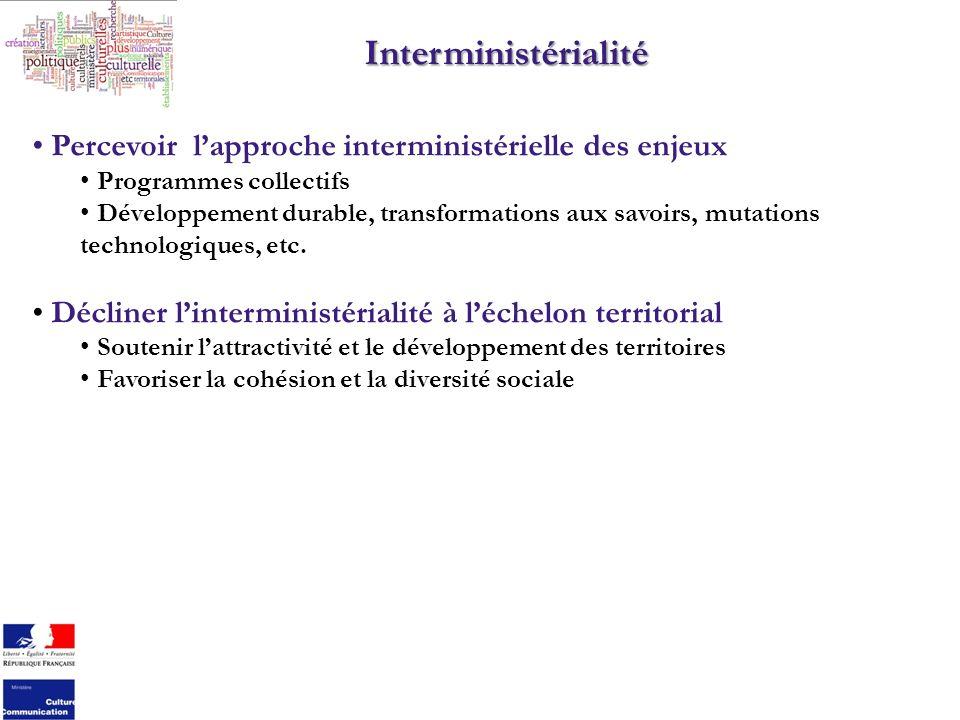 Interministérialité Percevoir lapproche interministérielle des enjeux Programmes collectifs Développement durable, transformations aux savoirs, mutations technologiques, etc.