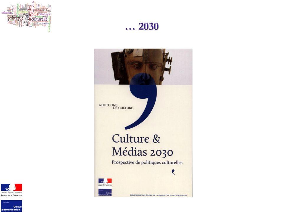 … 2030