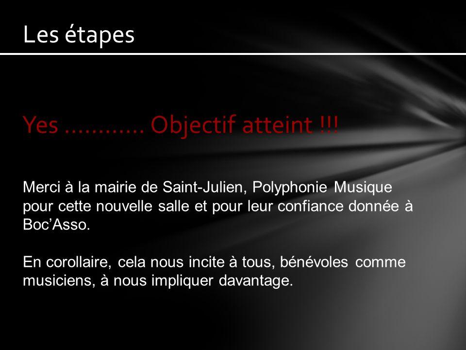 Rencontres avec la municipalité de Saint-Julien- de-Concelles afin de présenter notre projet.