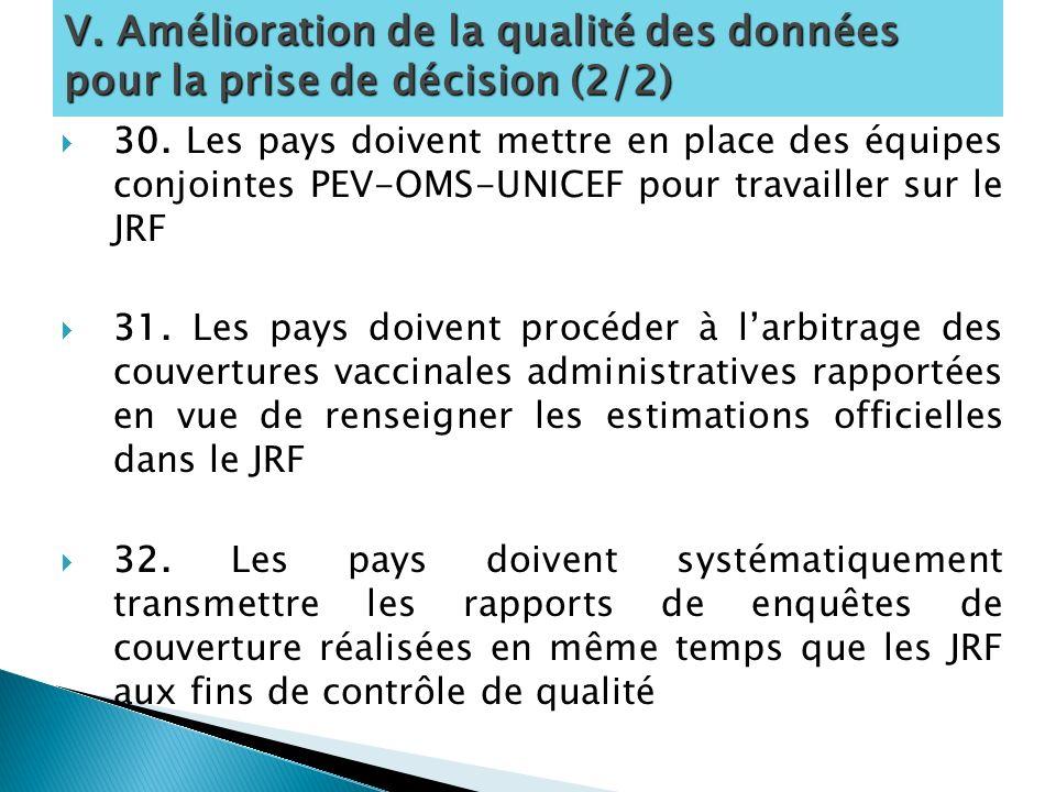 30. Les pays doivent mettre en place des équipes conjointes PEV-OMS-UNICEF pour travailler sur le JRF 31. Les pays doivent procéder à larbitrage des c