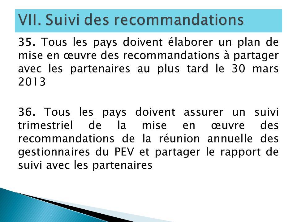 35. Tous les pays doivent élaborer un plan de mise en œuvre des recommandations à partager avec les partenaires au plus tard le 30 mars 2013 36. Tous