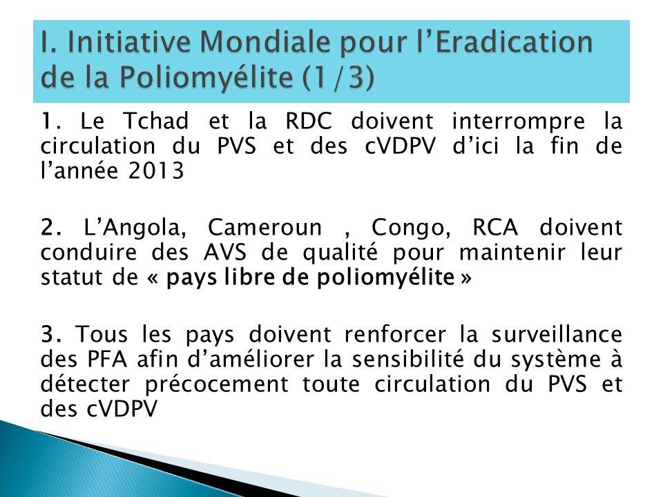 1. Le Tchad et la RDC doivent interrompre la circulation du PVS et des cVDPV dici la fin de lannée 2013 2. LAngola, Cameroun, Congo, RCA doivent condu