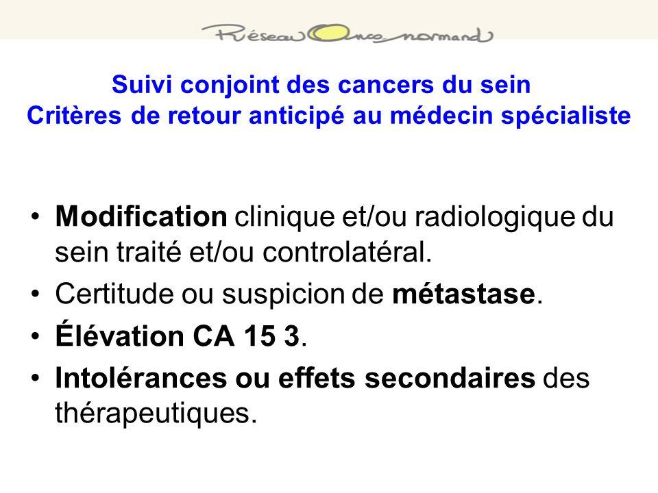Suivi conjoint des cancers du sein Critères de retour anticipé au médecin spécialiste Modification clinique et/ou radiologique du sein traité et/ou co