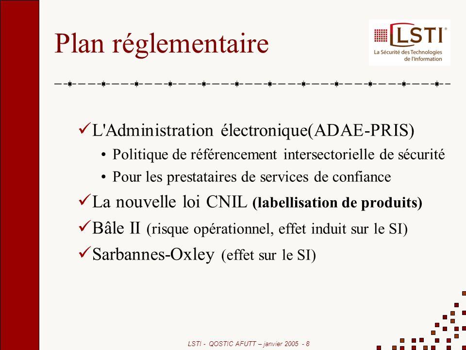 LSTI - QOSTIC AFUTT – janvier 2005 - 8 Plan réglementaire L'Administration électronique(ADAE-PRIS) Politique de référencement intersectorielle de sécu