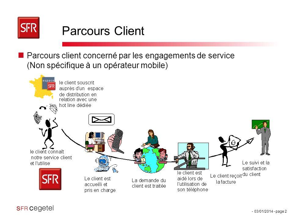 - 03/01/2014 - page 2 Parcours Client Parcours client concerné par les engagements de service (Non spécifique à un opérateur mobile)