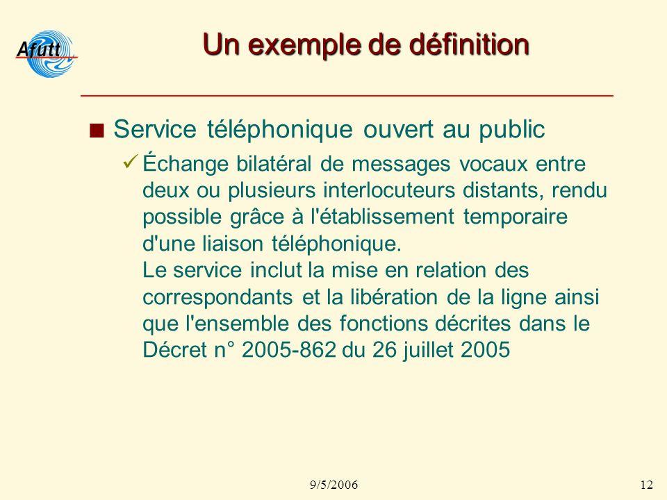 9/5/200612 Un exemple de définition Service téléphonique ouvert au public Échange bilatéral de messages vocaux entre deux ou plusieurs interlocuteurs distants, rendu possible grâce à l établissement temporaire d une liaison téléphonique.