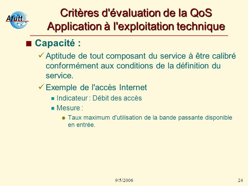 9/5/200624 Critères d évaluation de la QoS Application à l exploitation technique Capacité : Aptitude de tout composant du service à être calibré conformément aux conditions de la définition du service.