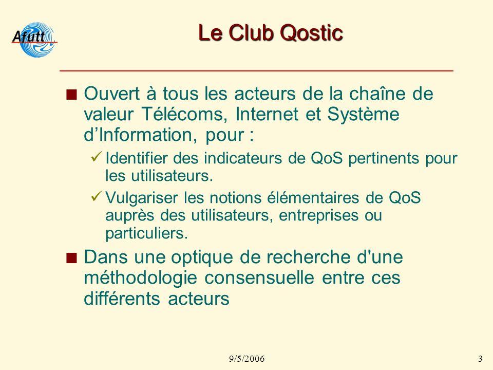 9/5/20064 Membres actuels du Club Qostic AFUTT BOUYGUES TELECOM DIRECTIQUE ENST FRANCE TELECOM IP-LABEL QOSMIC SFR