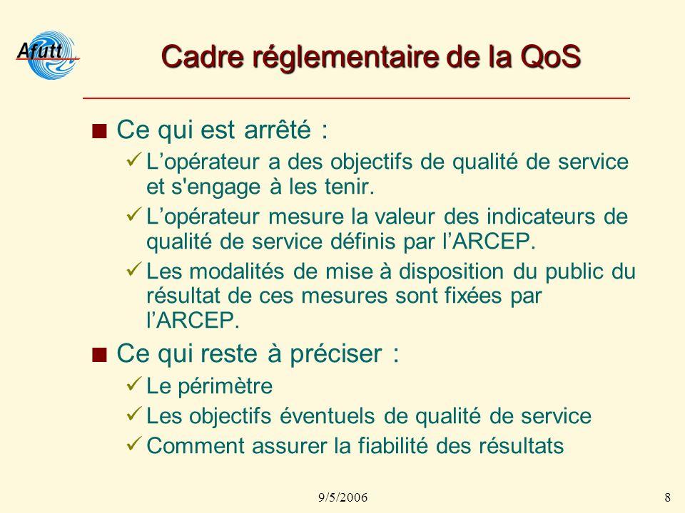 9/5/20068 Cadre réglementaire de la QoS Ce qui est arrêté : Lopérateur a des objectifs de qualité de service et s engage à les tenir.