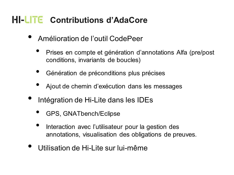 Amélioration de loutil CodePeer Prises en compte et génération dannotations Alfa (pre/post conditions, invariants de boucles) Génération de préconditi