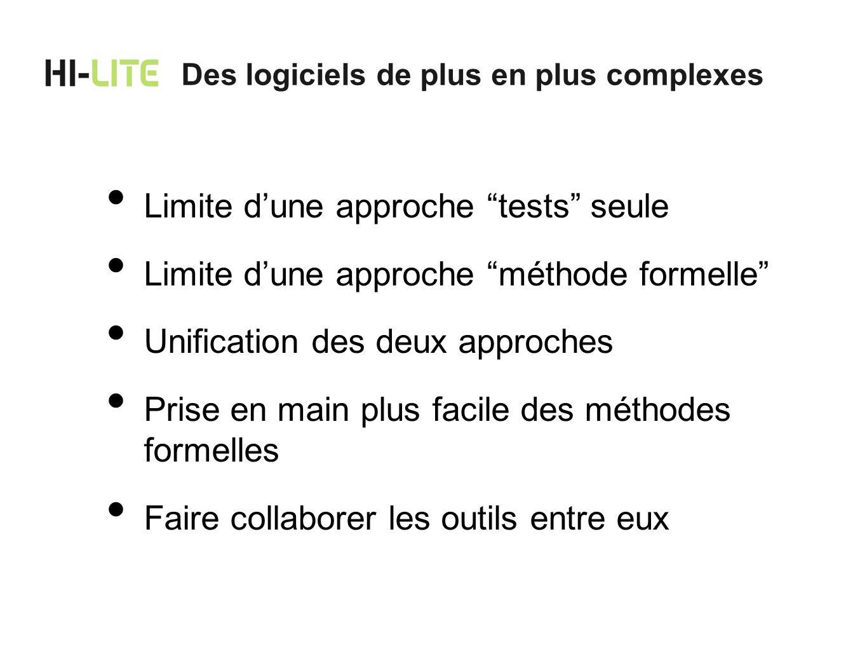 Le projet Hi-Lite Hi-Lite Tests unitaires Preuves formelles Analyse statique Combiner tests et preuves Renforcer mutuellement tests et analyse statique Faciliter la preuve formelle grâce à lanalyse statique