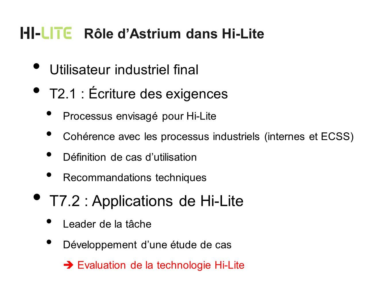 Rôle dAstrium dans Hi-Lite Utilisateur industriel final T2.1 : Écriture des exigences Processus envisagé pour Hi-Lite Cohérence avec les processus ind